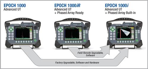 奥林巴斯EPOCH1000系列数字式超声波探伤仪