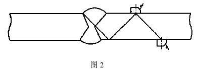检测焊缝横向裂纹缺陷的一些超声波检测方法